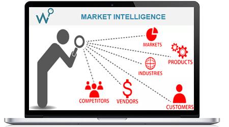 veille sectorielle et marché